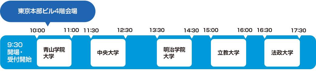 東京本部ビル4階会場スケジュール
